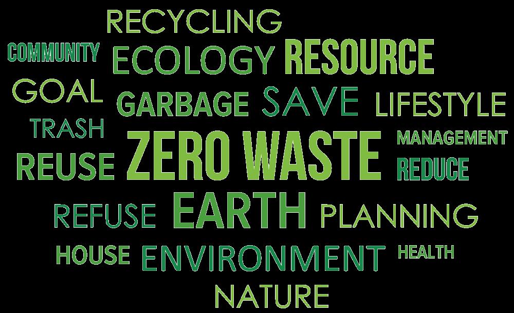 projekt zero waste blog - Schlagwörter