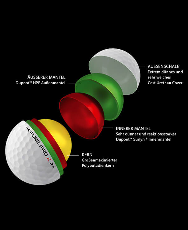 Landingpage Golfball - Web Agentur FRASCHE.de -purepro x schichten-mobile
